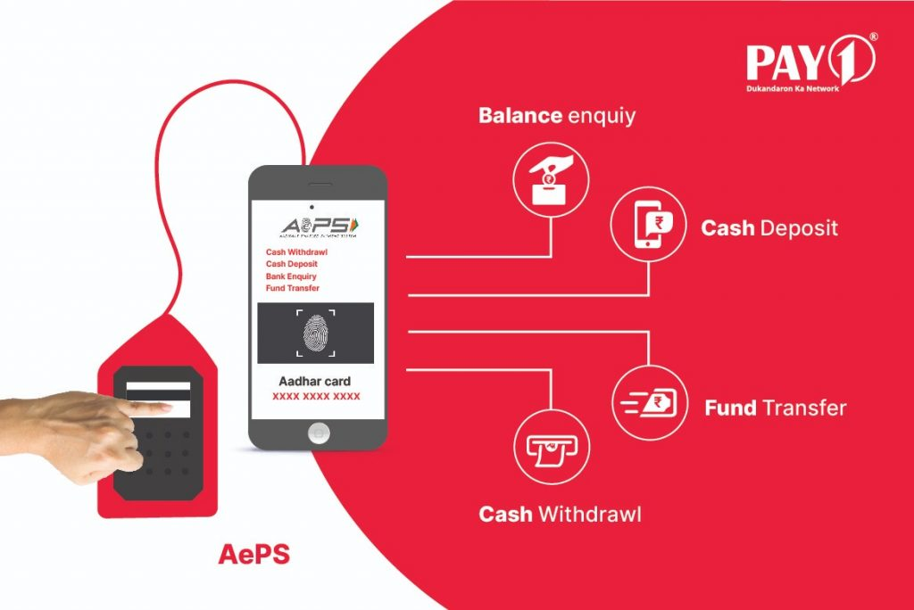 What is the Aadhaar Enabled Payment System (AePS)?